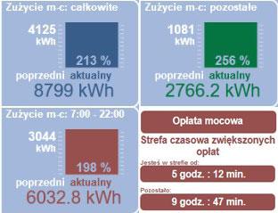 Pojawiła się nowa pozycja na rachunku za energię elektryczną – opłata mocowa!